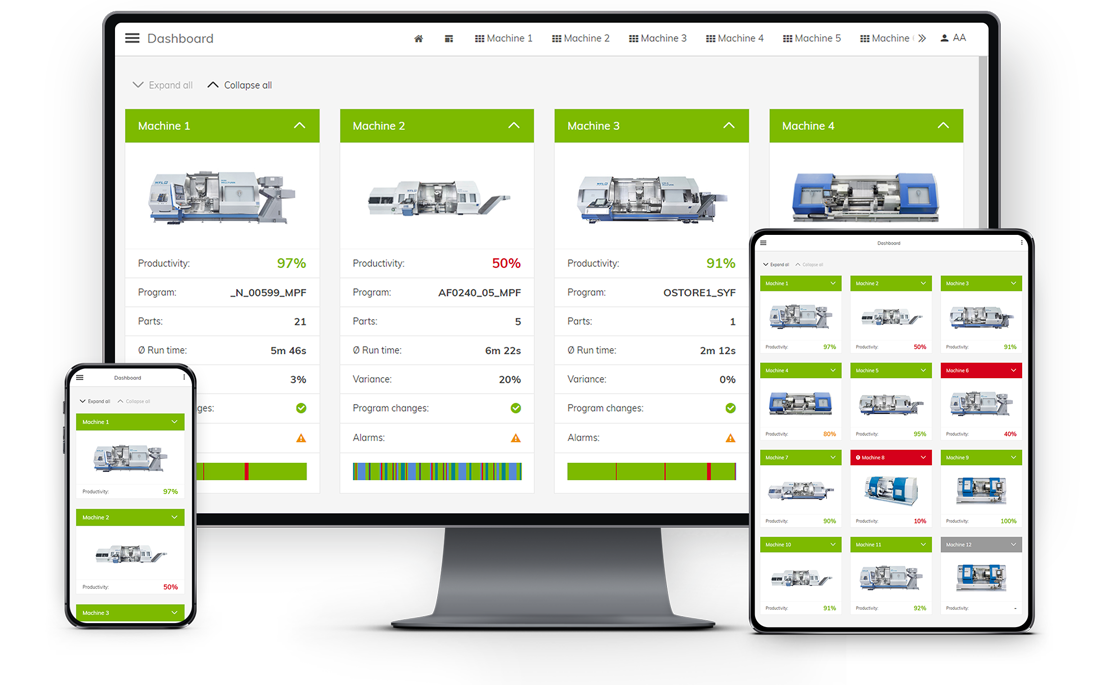 Dashboard appCom